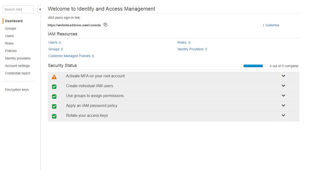 Minimum Permissions for AWS Connector - Documentation for TrueSight