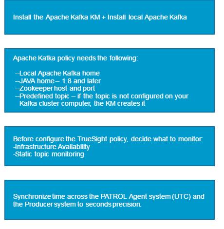 Prerequisites - Documentation for BMC PATROL for Apache