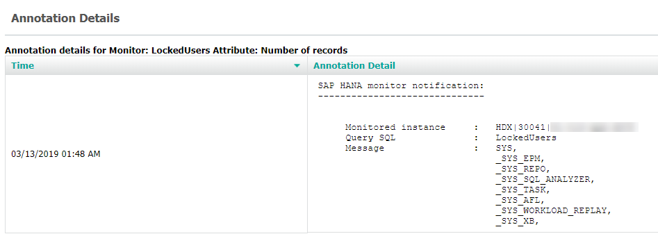 Using custom SQL queries - Documentation for BMC PATROL for SAP HANA