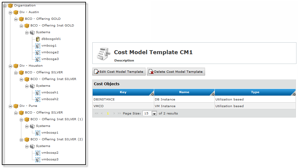 chargeback model template