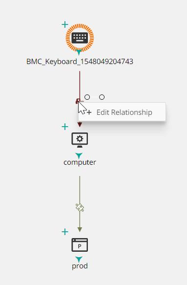 Editing CIs and relationships in BMC CMDB Explorer