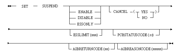 specifying allow suspend and resume using the suspend command