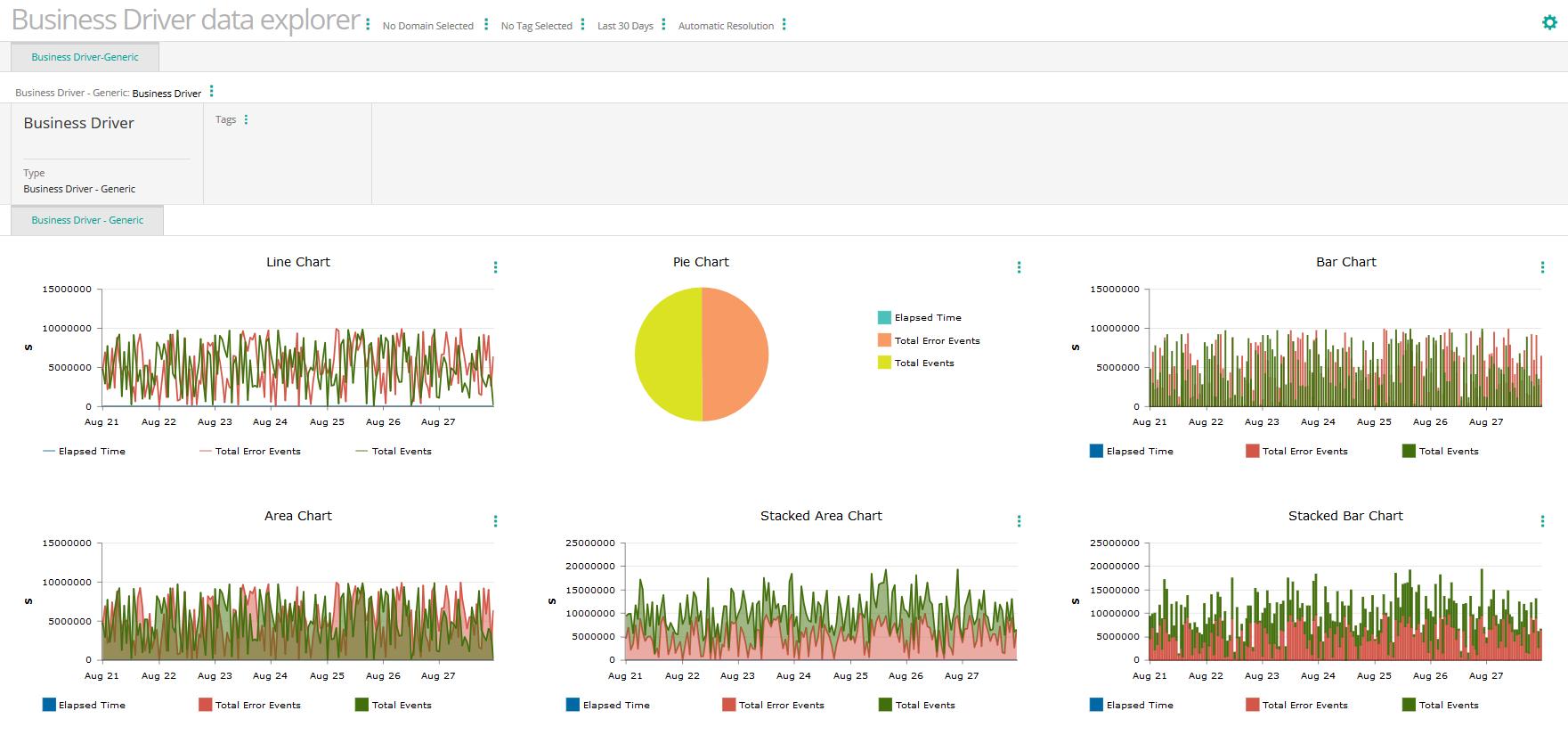 View page templates - Documentation for BMC TrueSight Capacity ...