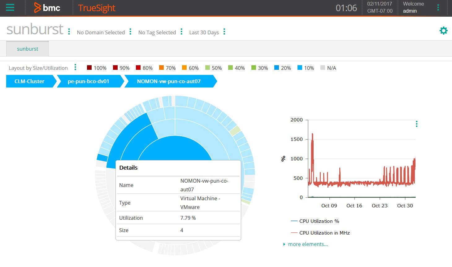 11 3 01 enhancements - Documentation for BMC TrueSight