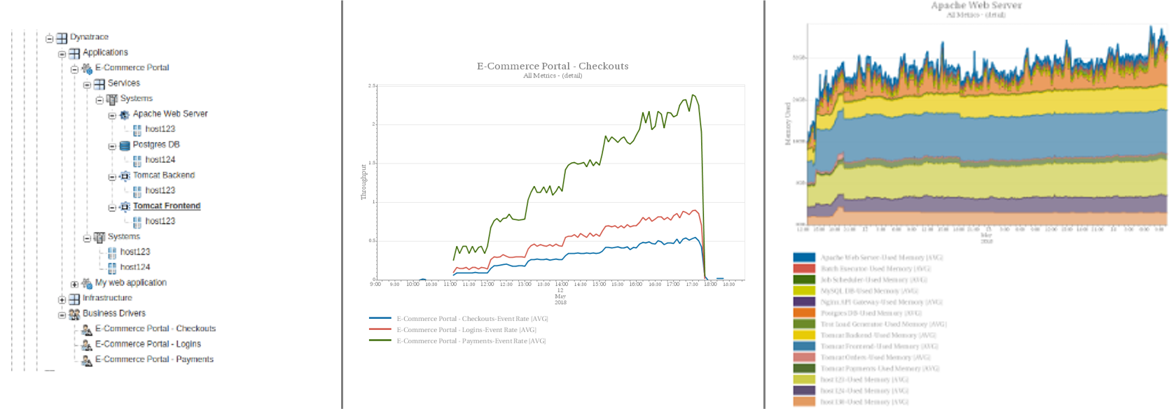 11 3 01 enhancements - Documentation for BMC TrueSight Capacity