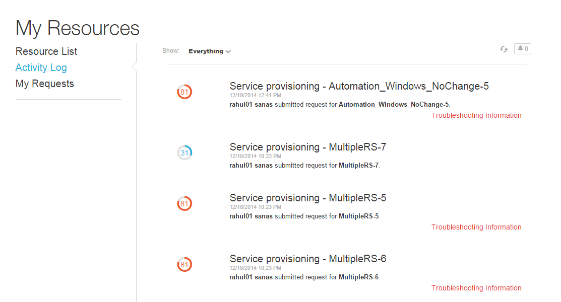 Retrying provisioning service offering instances