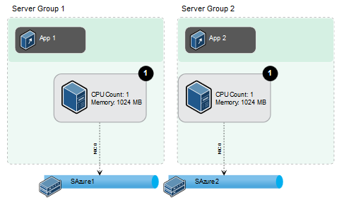 Building service blueprints for an azure service documentation for see tagging recommendations and examples to create or manage tag groups and tags from the service designer workspace see managing blueprint tags malvernweather Gallery