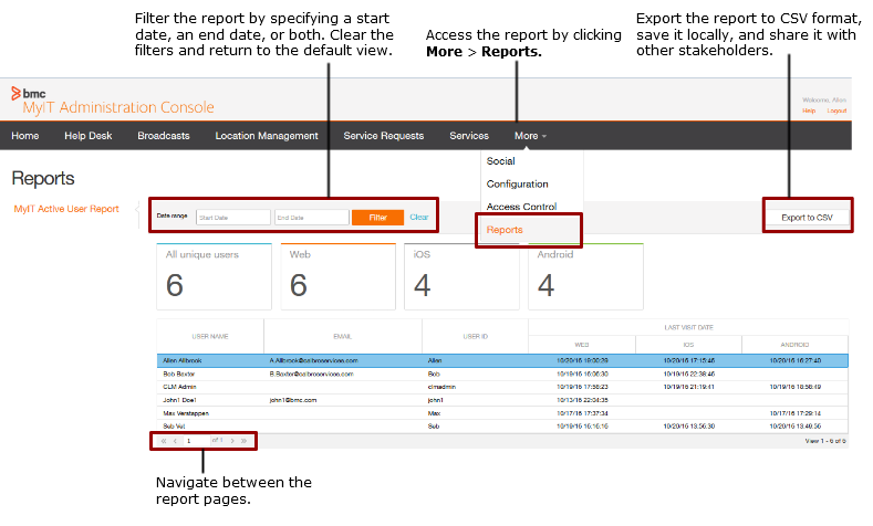 Running the MyIT Active User Report