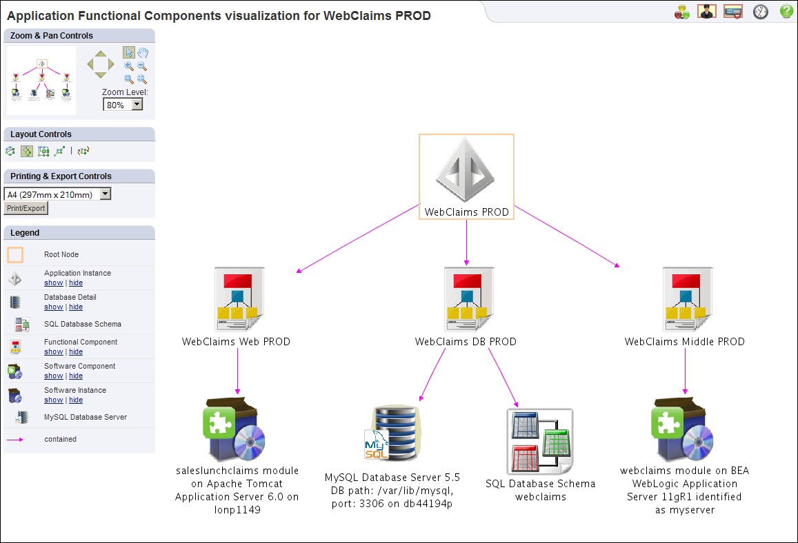 All PDF - Documentation for BMC Discovery 8 3 - BMC