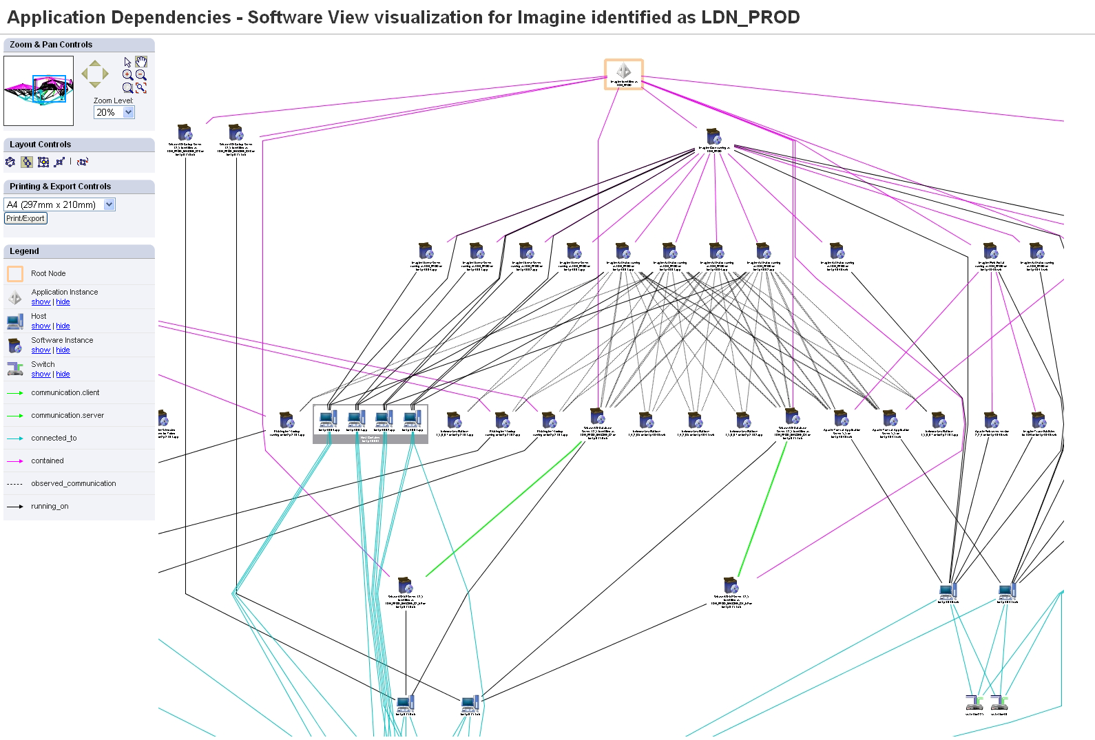 User Guide Pdf Documentation For Bmc Discovery 83 Howto Vlan Configuration On Hp Procurve 2810 Switch This Screen Illustrates An Example Of Application Dependencies Software View Visualization