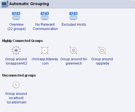 This screen illustrates the automatic grouping channel.