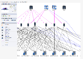 This screen illustrates a visualization of multiple Mainframe nodes created from the inferred model.