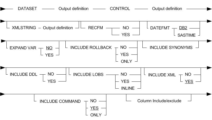 Option statement documentation for log master for db2 12. 1 bmc.