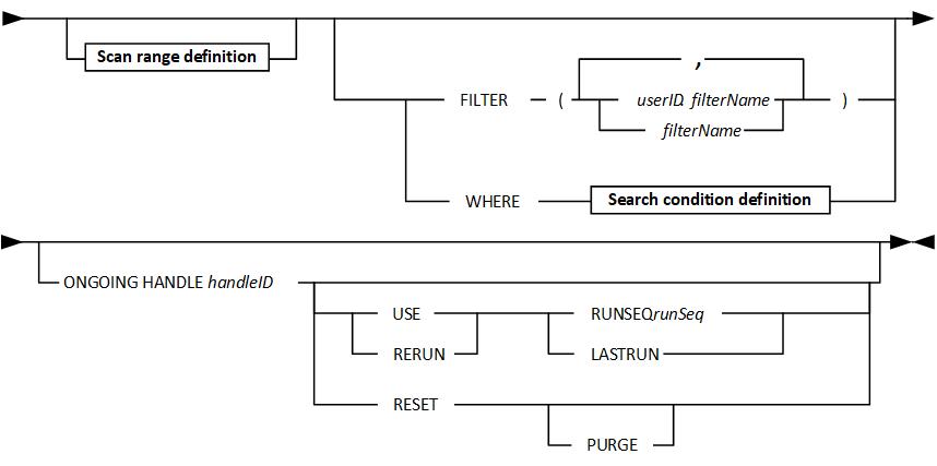 LOGSCAN statement - Documentation for Log Master for DB2 12 1 - BMC