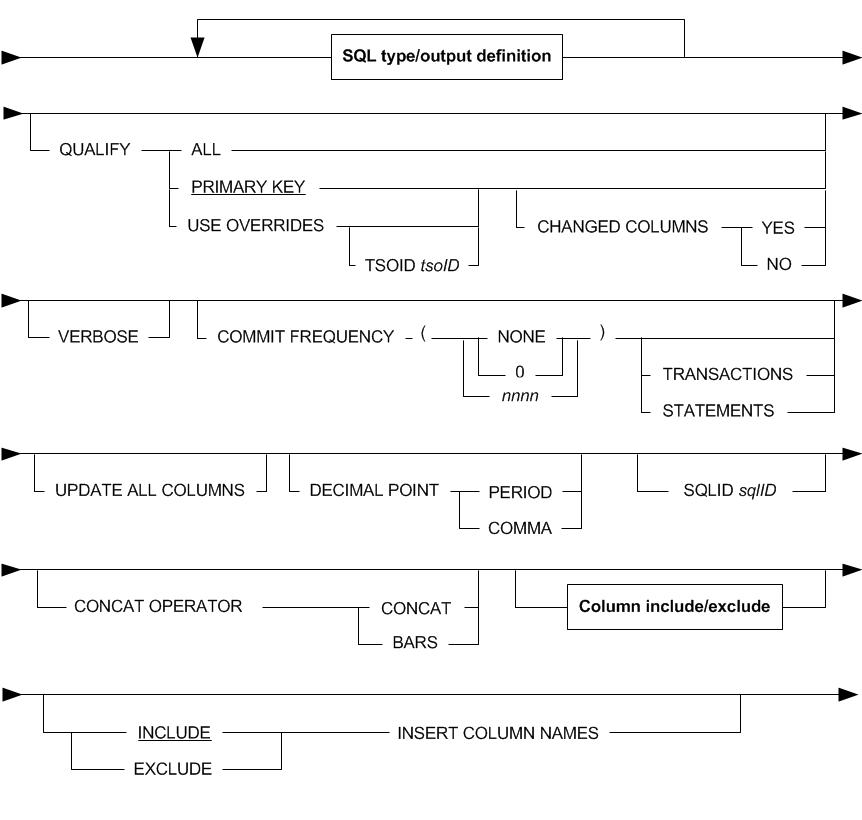 LOGSCAN SQL file definition - Documentation for Log Master