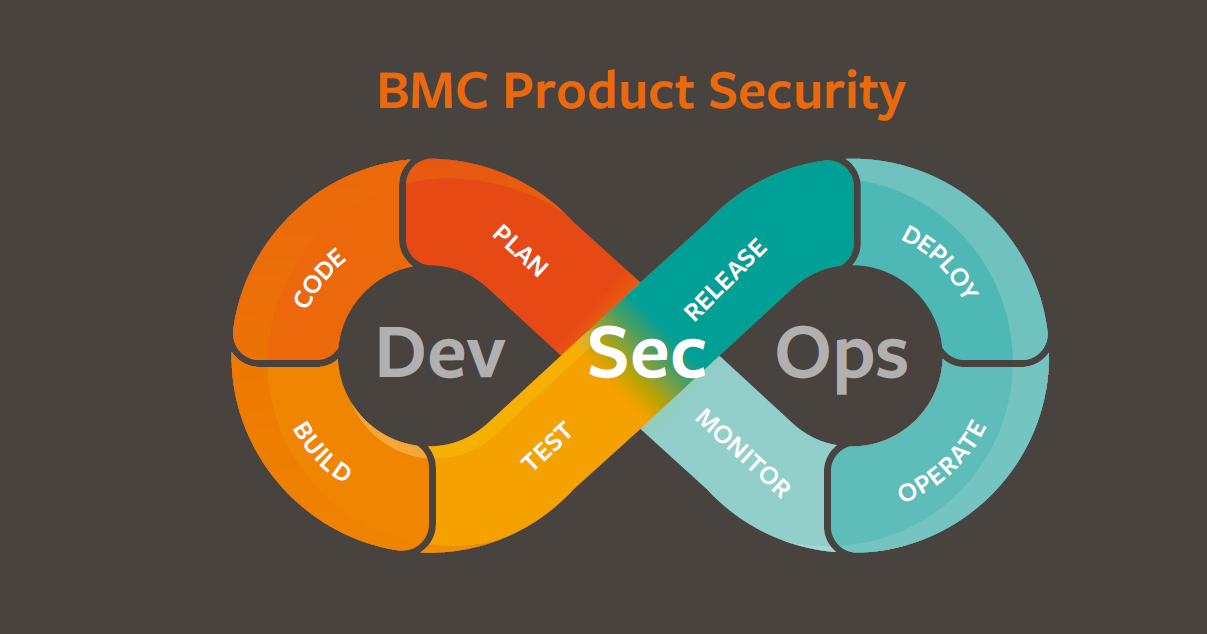 A holistic approach to BMC Product Security - Documentation for