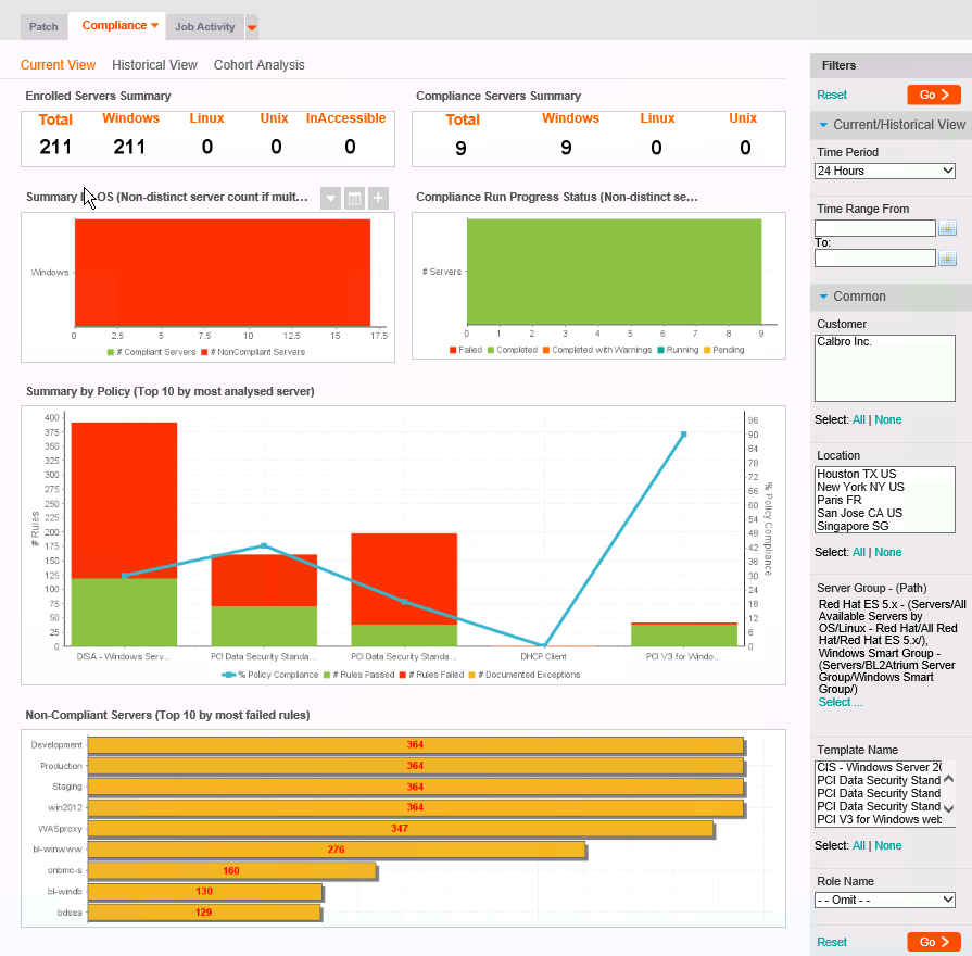Live Reporting dashboard Compliance reports - Documentation
